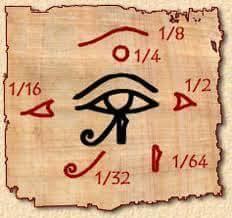Osiris (Her şeyi gören göz)